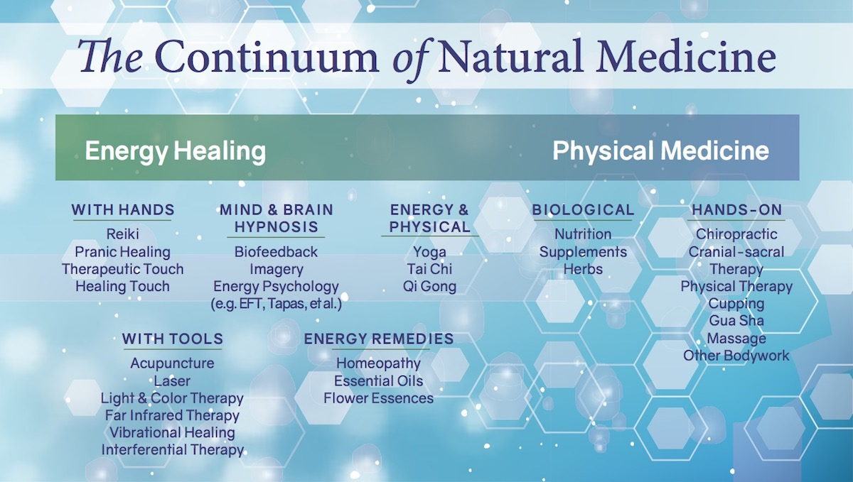 Integrative Medicine: A Useful Framework - Natural Awakenings | Atlanta