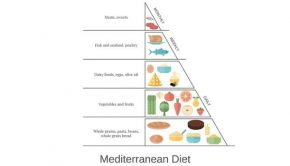 mediterranean-diet-cognitive-wellness